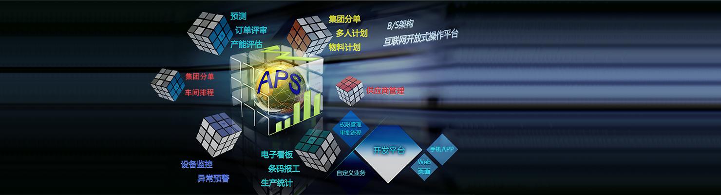 APS各个模块解剖图示